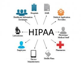 HIPAA-Healthcare-Ecosystem-1